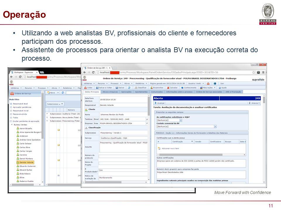 Operação Utilizando a web analistas BV, profissionais do cliente e fornecedores participam dos processos.