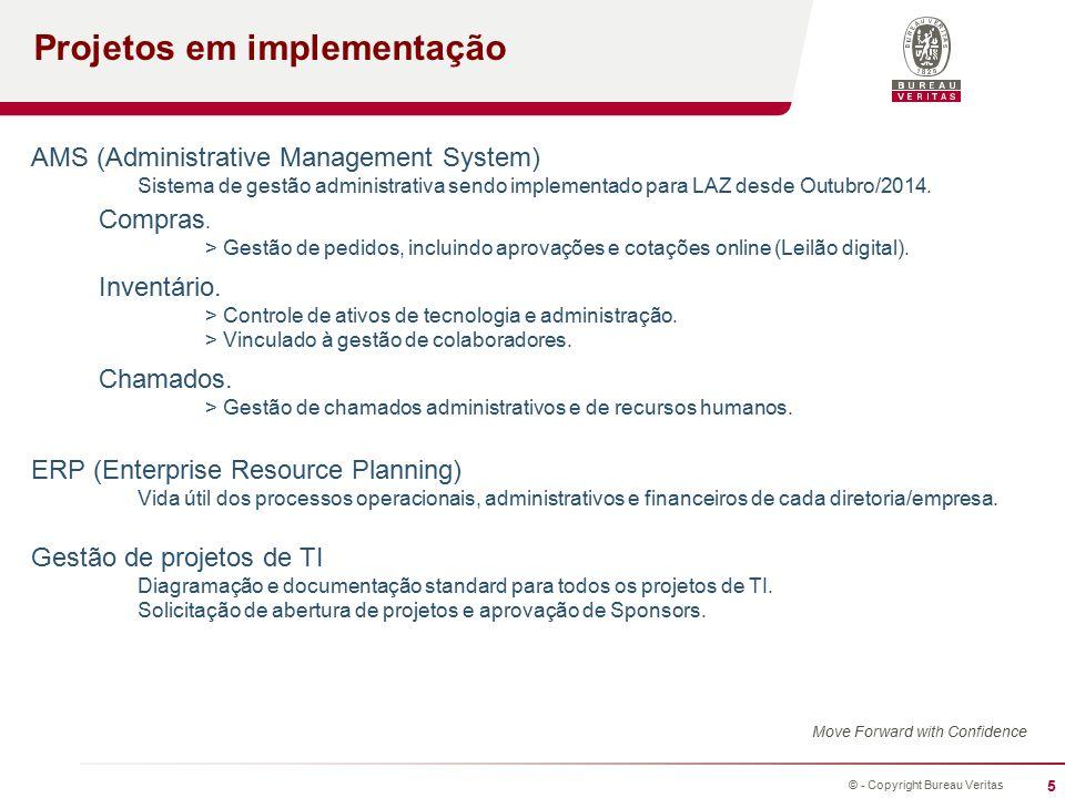 Projetos em implementação