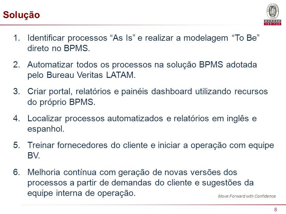 Solução Identificar processos As Is e realizar a modelagem To Be direto no BPMS.