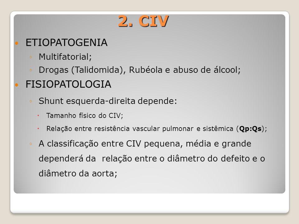 2. CIV ETIOPATOGENIA FISIOPATOLOGIA Multifatorial;