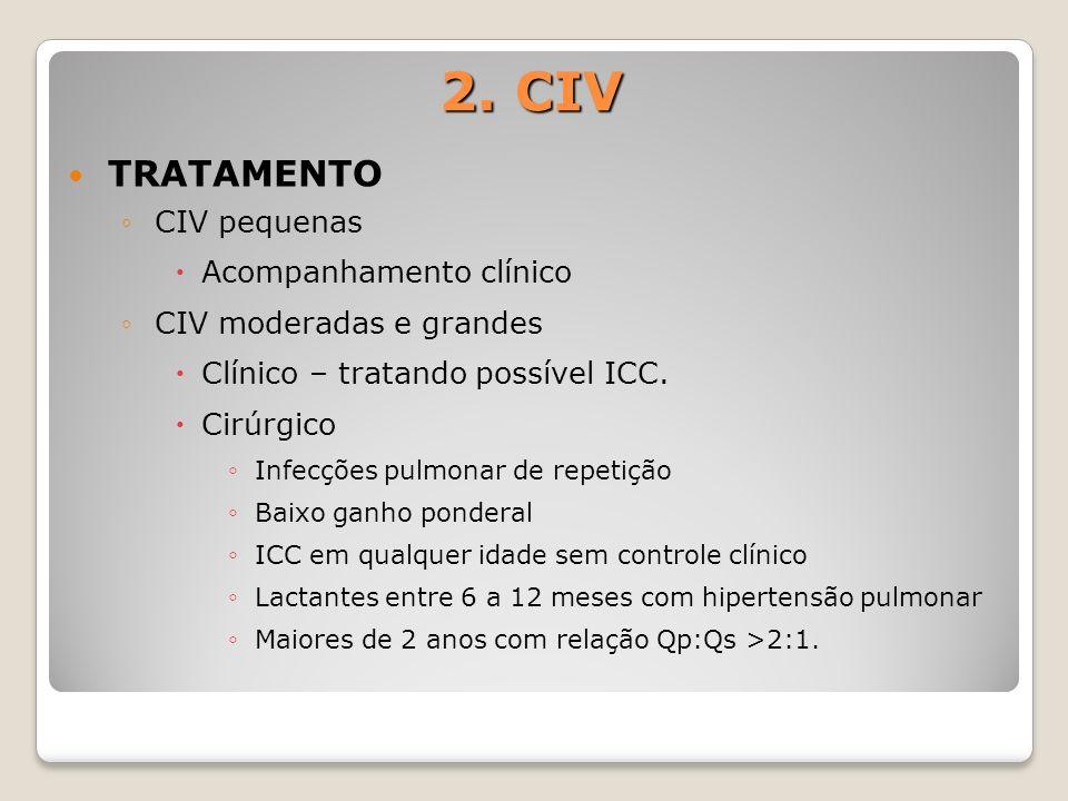 2. CIV TRATAMENTO CIV pequenas Acompanhamento clínico