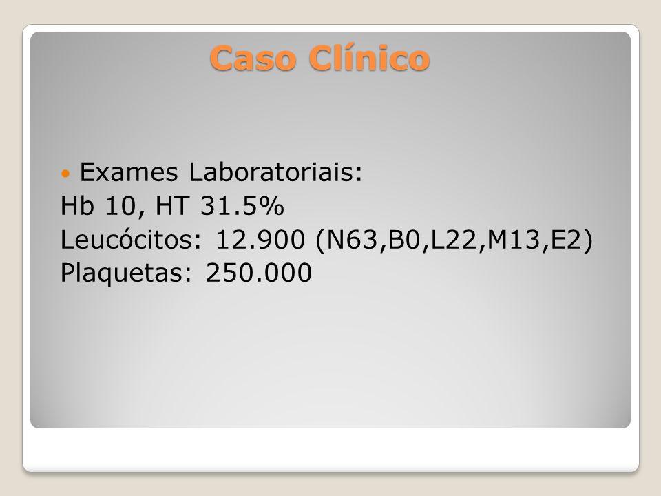 Caso Clínico Exames Laboratoriais: Hb 10, HT 31.5%