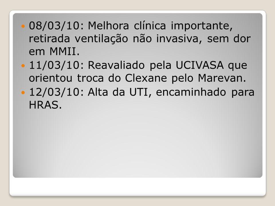 08/03/10: Melhora clínica importante, retirada ventilação não invasiva, sem dor em MMII.