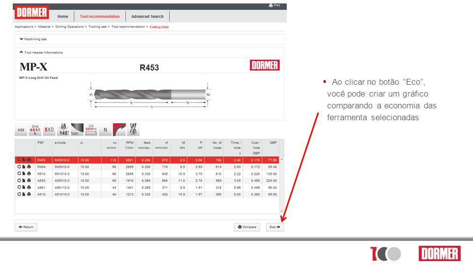 Ao clicar no botão Eco , você pode criar um gráfico comparando a economia das ferramenta selecionadas