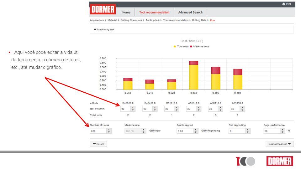 Aqui você pode editar a vida útil da ferramenta, o número de furos, etc., até mudar o gráfico.
