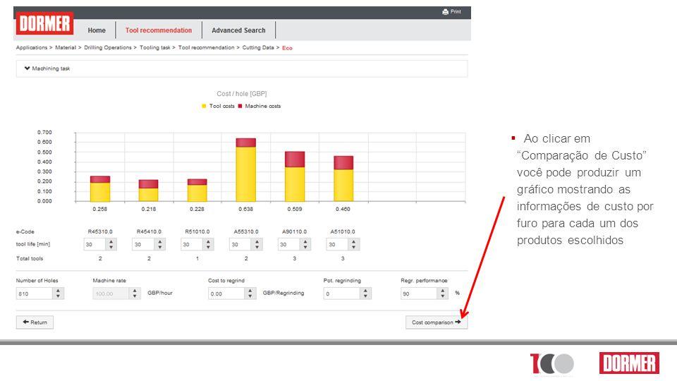 Ao clicar em Comparação de Custo você pode produzir um gráfico mostrando as informações de custo por furo para cada um dos produtos escolhidos