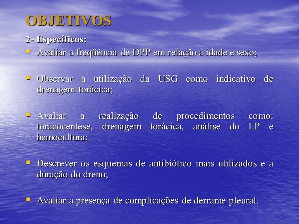 OBJETIVOS 2- Específicos: