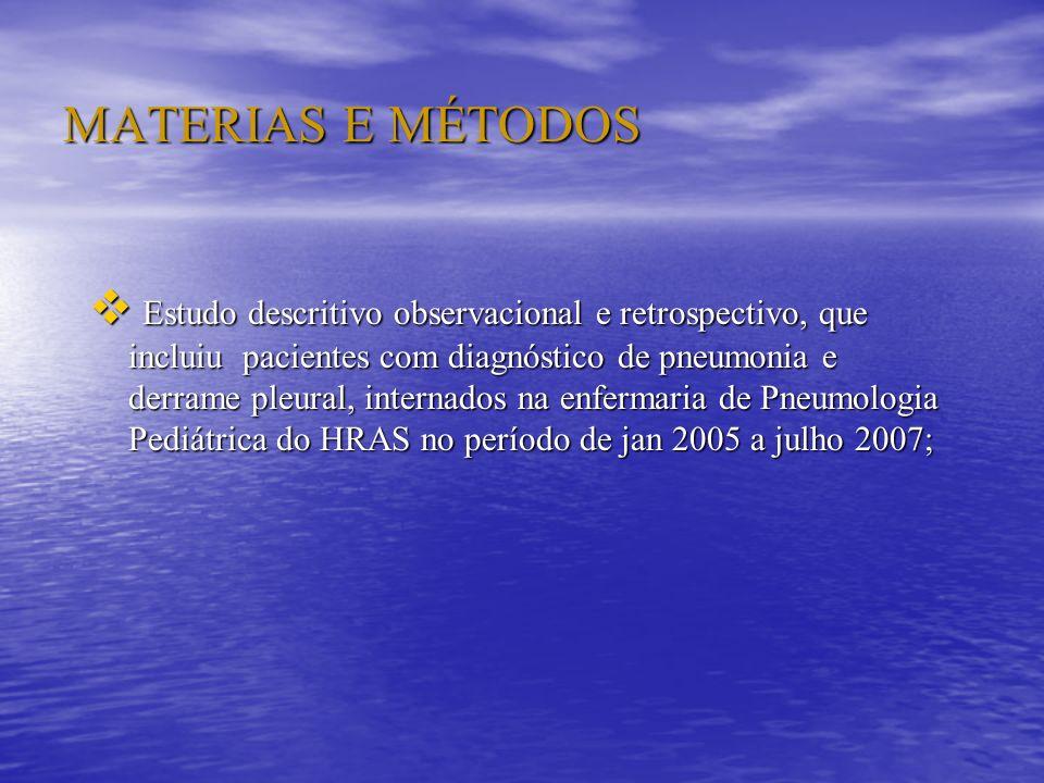 MATERIAS E MÉTODOS