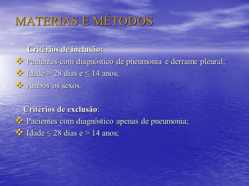 MATERIAS E MÉTODOS Critérios de inclusão: