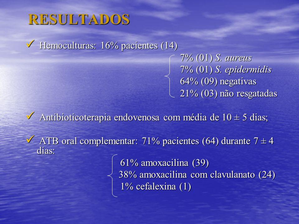 38% amoxacilina com clavulanato (24)
