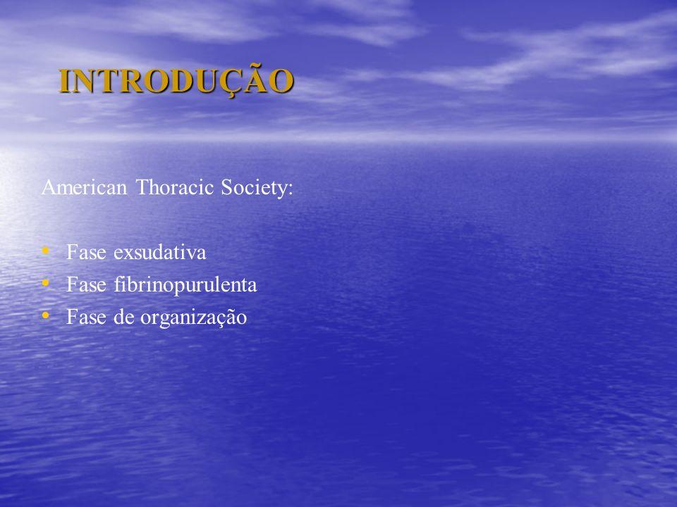 INTRODUÇÃO American Thoracic Society: Fase exsudativa