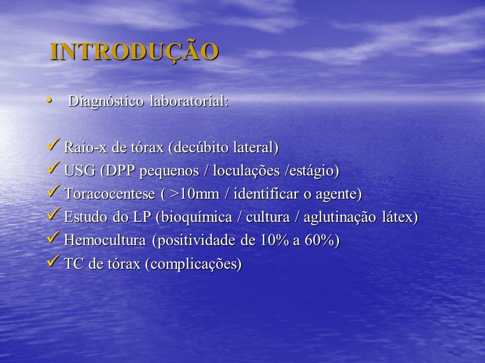 INTRODUÇÃO Diagnóstico laboratorial: