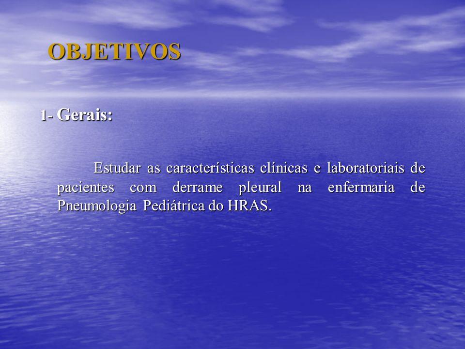 OBJETIVOS 1- Gerais: