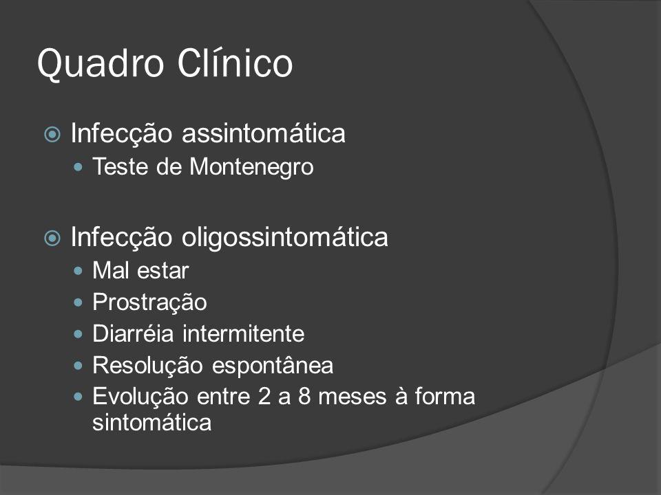 Quadro Clínico Infecção assintomática Infecção oligossintomática