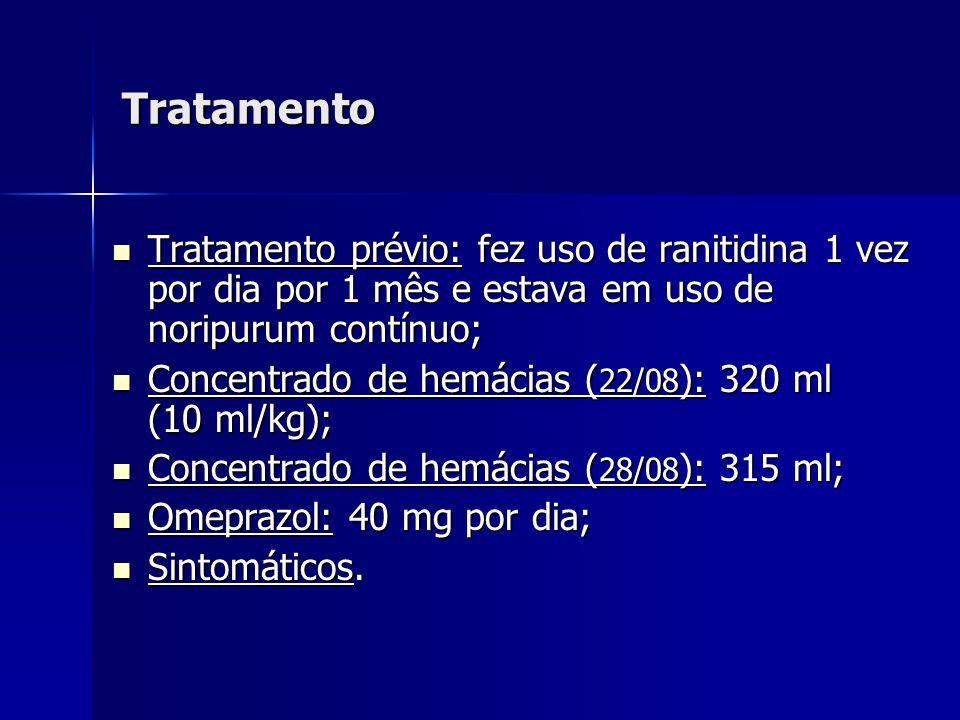 TratamentoTratamento prévio: fez uso de ranitidina 1 vez por dia por 1 mês e estava em uso de noripurum contínuo;