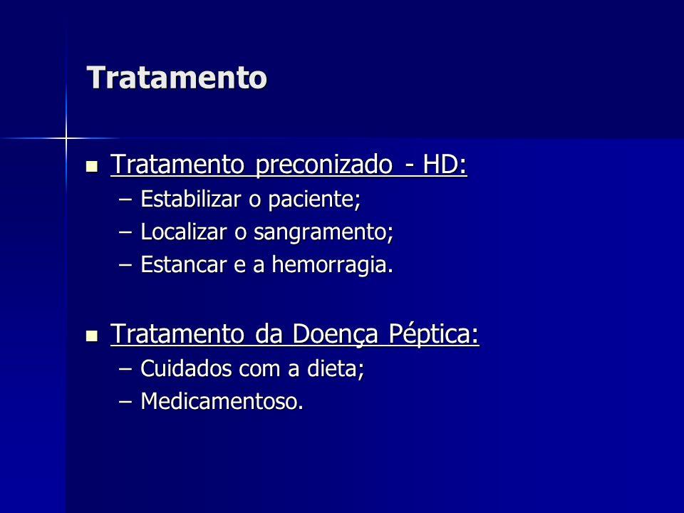 Tratamento Tratamento preconizado - HD: Tratamento da Doença Péptica: