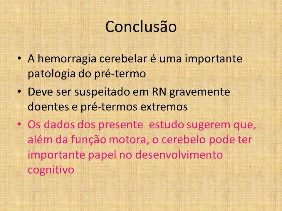ConclusãoA hemorragia cerebelar é uma importante patologia do pré-termo. Deve ser suspeitado em RN gravemente doentes e pré-termos extremos.