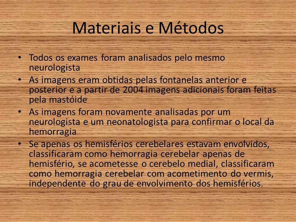 Materiais e Métodos Todos os exames foram analisados pelo mesmo neurologista.