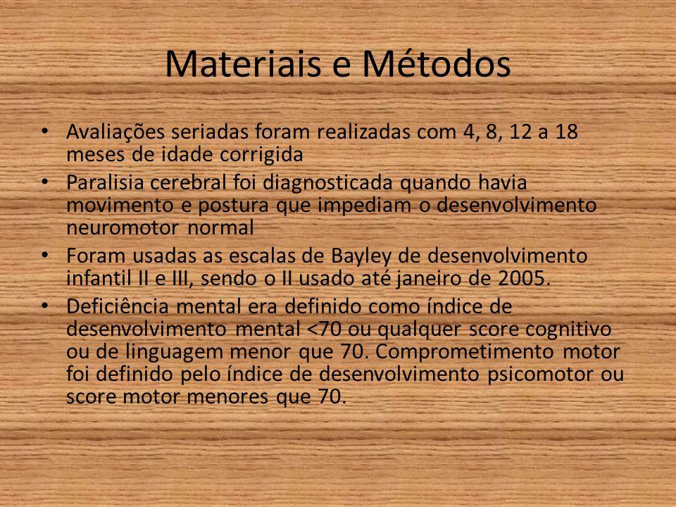 Materiais e Métodos Avaliações seriadas foram realizadas com 4, 8, 12 a 18 meses de idade corrigida.