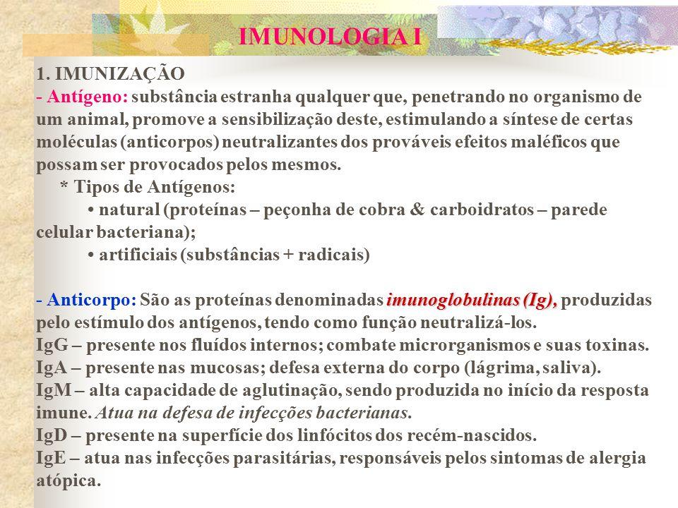 IMUNOLOGIA I 1.
