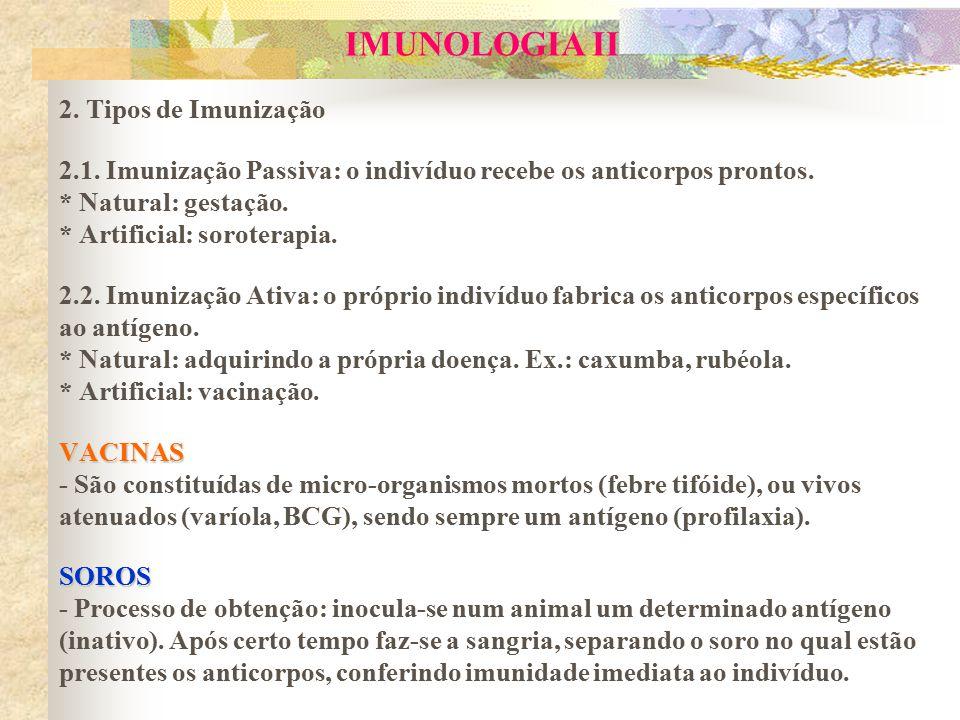 IMUNOLOGIA II 2. Tipos de Imunização 2. 1