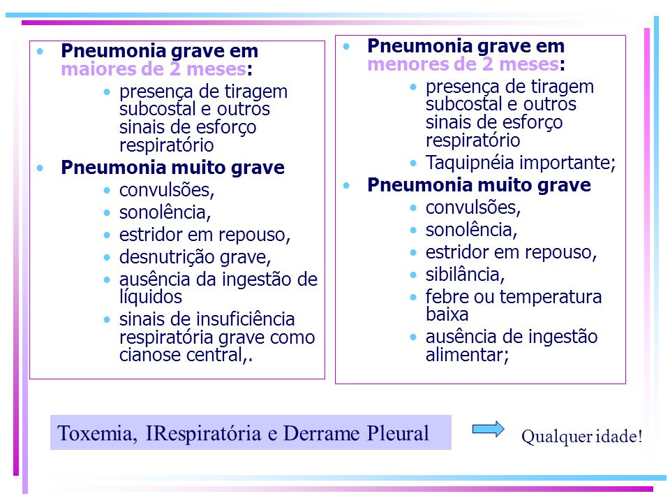 Toxemia, IRespiratória e Derrame Pleural