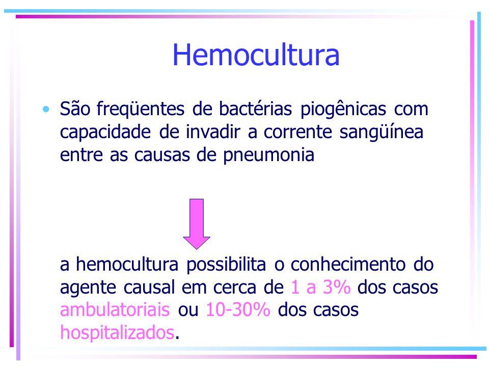Hemocultura São freqüentes de bactérias piogênicas com capacidade de invadir a corrente sangüínea entre as causas de pneumonia.