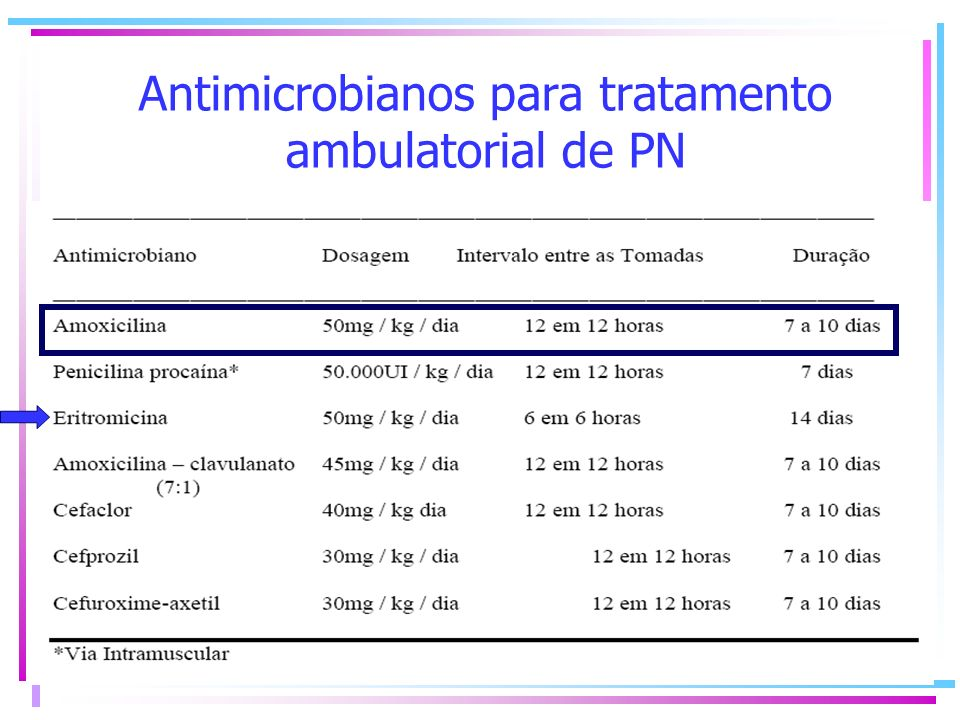 Antimicrobianos para tratamento ambulatorial de PN