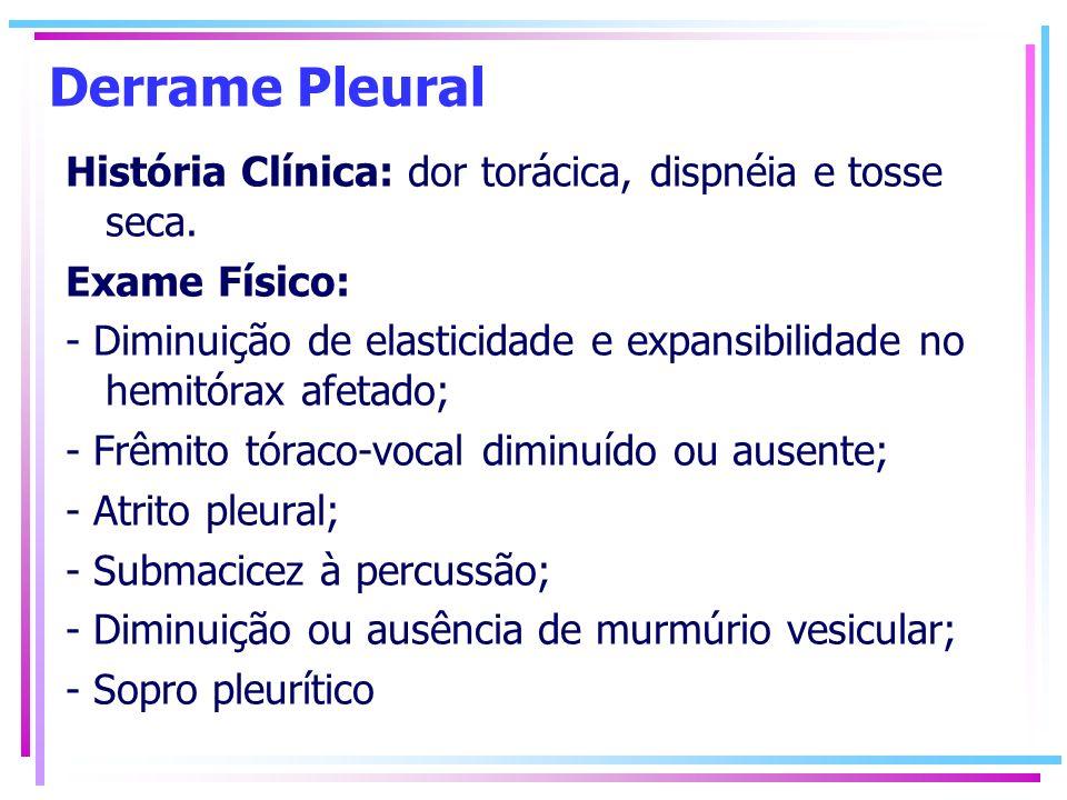 Derrame Pleural História Clínica: dor torácica, dispnéia e tosse seca.