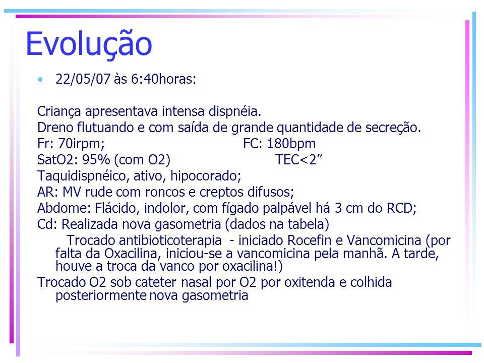 Evolução 22/05/07 às 6:40horas: Criança apresentava intensa dispnéia.