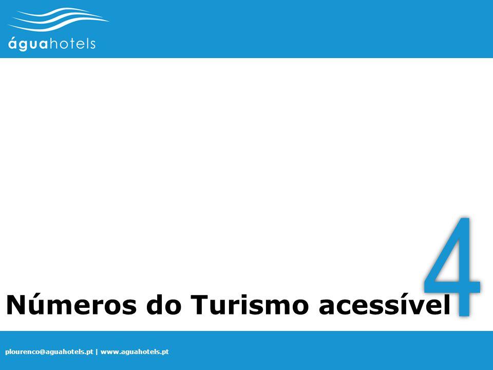 4 Números do Turismo acessível