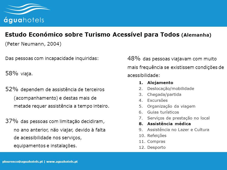 Estudo Económico sobre Turismo Acessível para Todos (Alemanha)