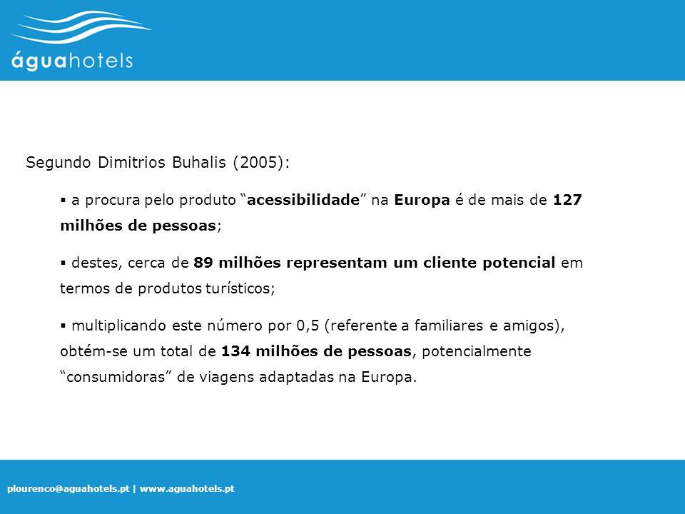 Segundo Dimitrios Buhalis (2005):