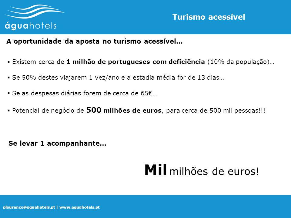 Mil milhões de euros! Turismo acessível