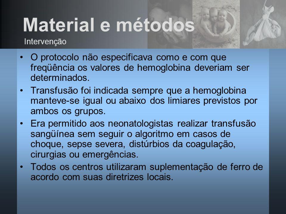 Material e métodos Intervenção. O protocolo não especificava como e com que freqüência os valores de hemoglobina deveriam ser determinados.