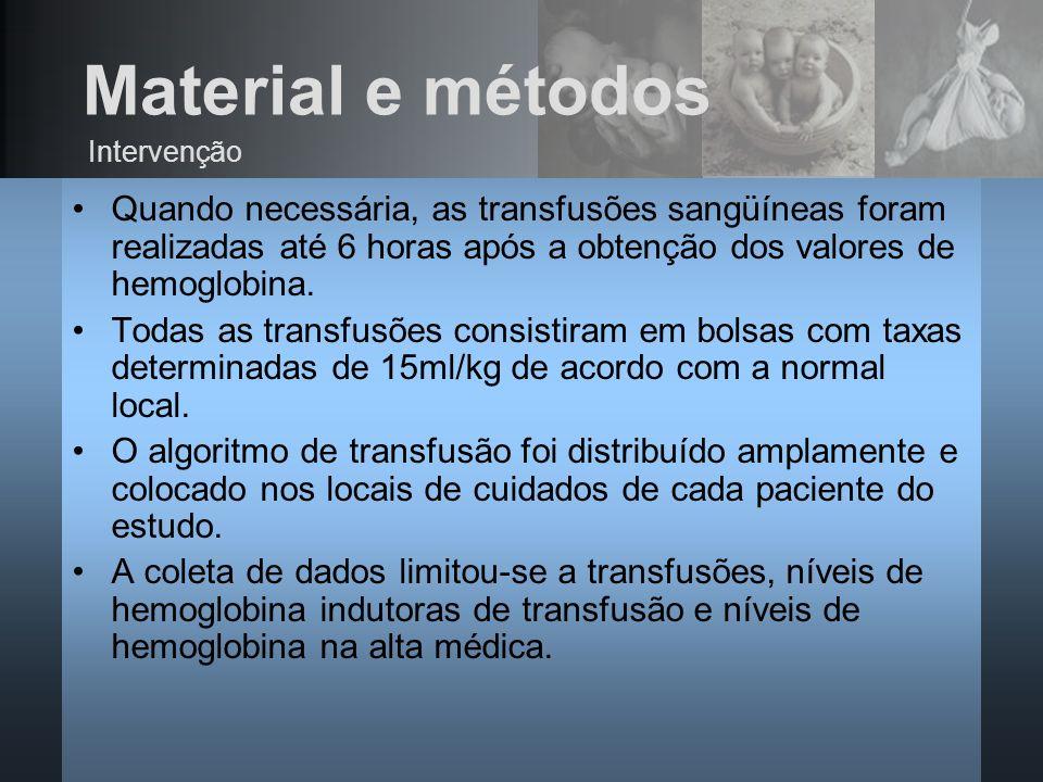 Material e métodos Intervenção.