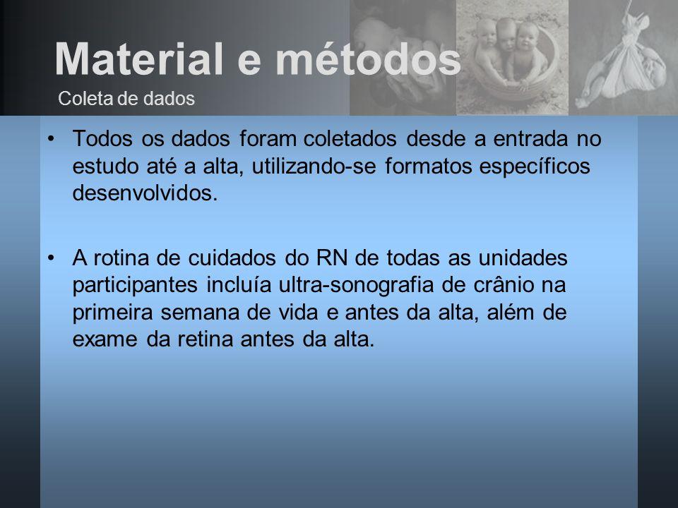 Material e métodos Coleta de dados.