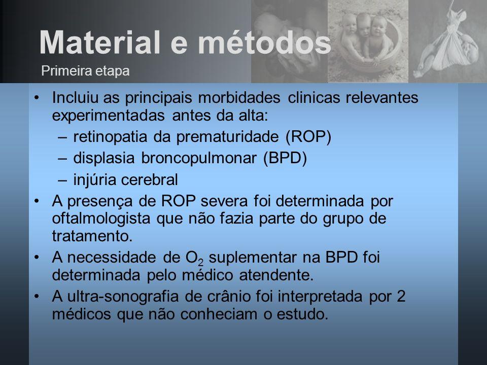 Material e métodos Primeira etapa. Incluiu as principais morbidades clinicas relevantes experimentadas antes da alta: