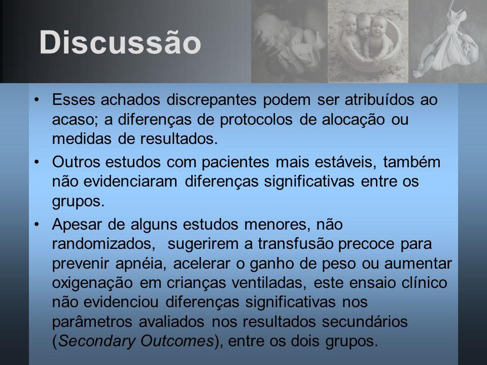 DiscussãoEsses achados discrepantes podem ser atribuídos ao acaso; a diferenças de protocolos de alocação ou medidas de resultados.