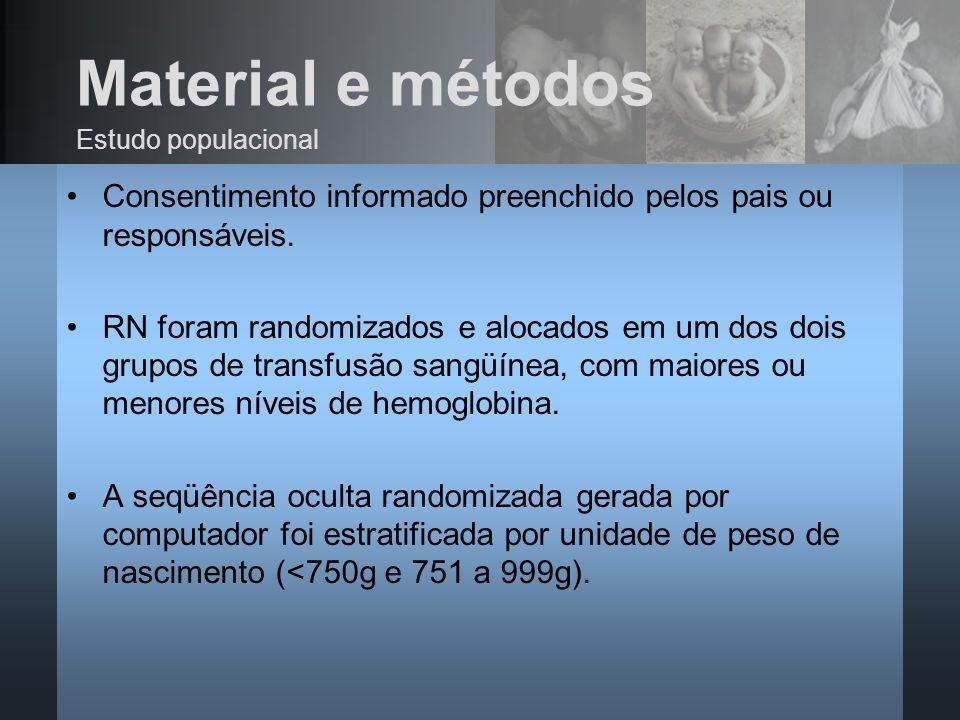 Material e métodos Estudo populacional. Consentimento informado preenchido pelos pais ou responsáveis.