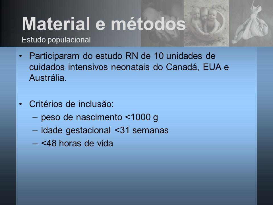 Material e métodos Estudo populacional. Participaram do estudo RN de 10 unidades de cuidados intensivos neonatais do Canadá, EUA e Austrália.