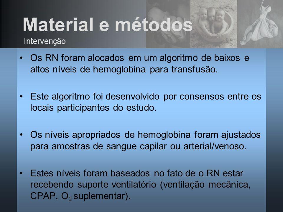 Material e métodos Intervenção. Os RN foram alocados em um algoritmo de baixos e altos níveis de hemoglobina para transfusão.