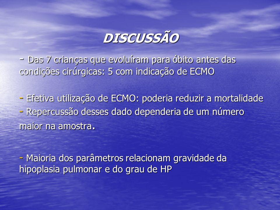 DISCUSSÃO - Das 7 crianças que evoluíram para óbito antes das condições cirúrgicas: 5 com indicação de ECMO.