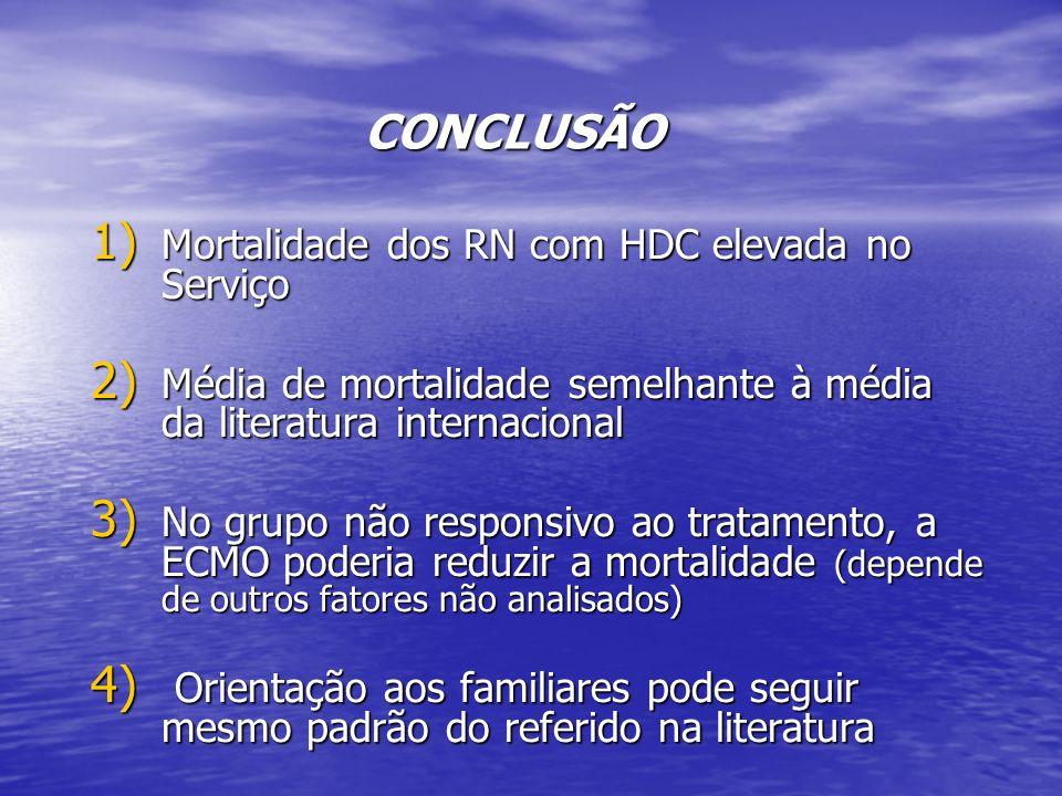 CONCLUSÃO Mortalidade dos RN com HDC elevada no Serviço