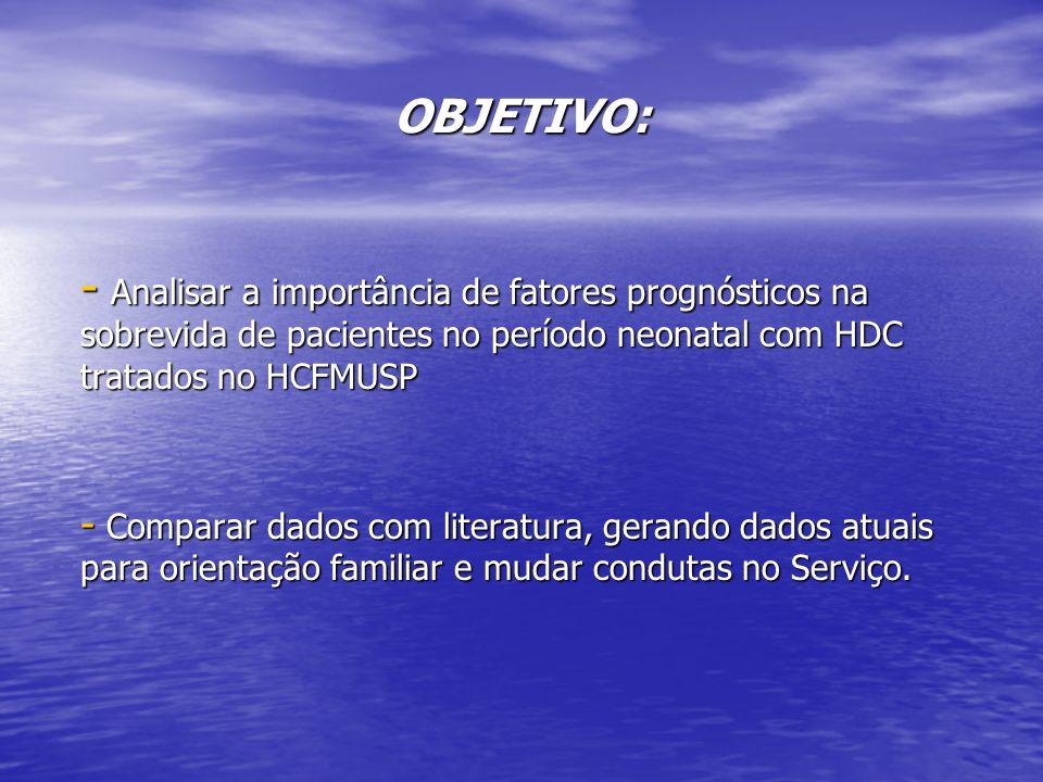 OBJETIVO: Analisar a importância de fatores prognósticos na sobrevida de pacientes no período neonatal com HDC tratados no HCFMUSP.