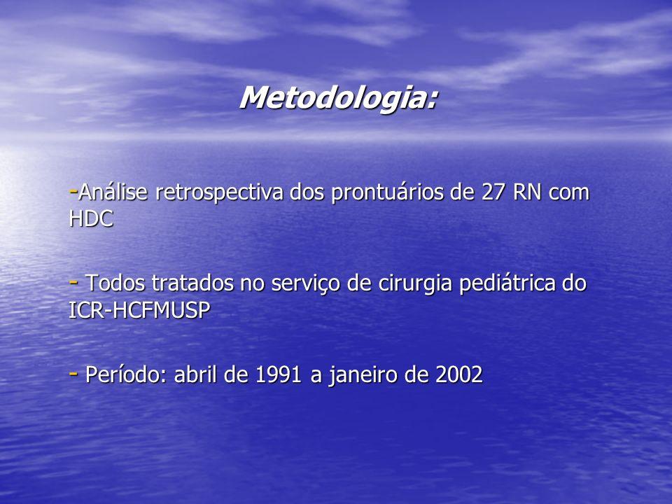 Metodologia: Análise retrospectiva dos prontuários de 27 RN com HDC
