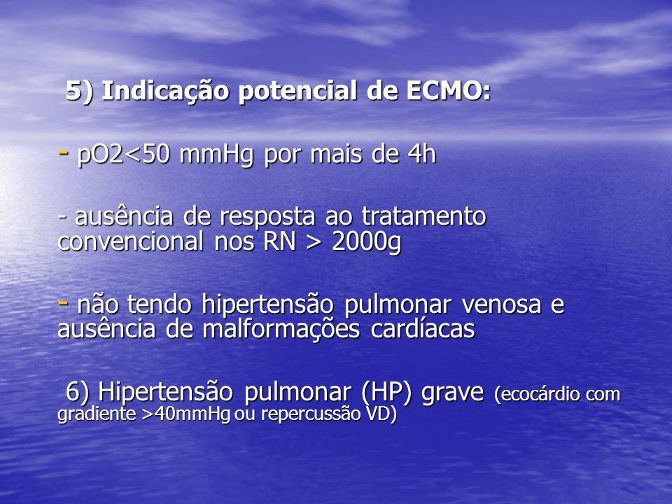 5) Indicação potencial de ECMO: