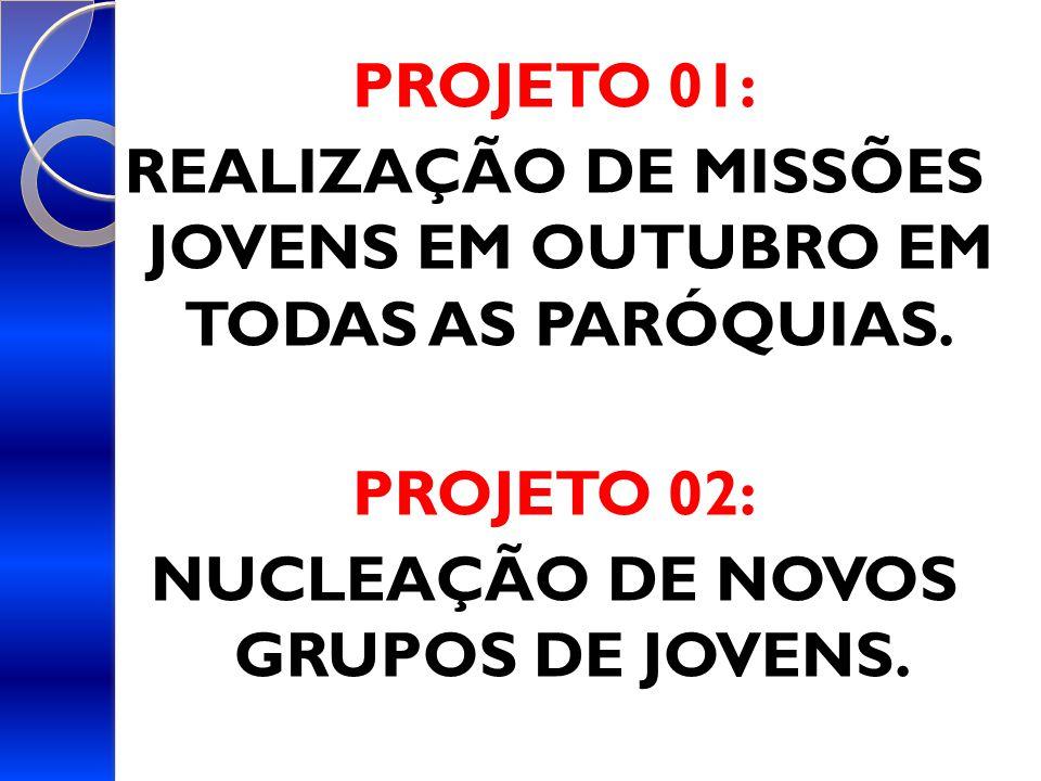 REALIZAÇÃO DE MISSÕES JOVENS EM OUTUBRO EM TODAS AS PARÓQUIAS.