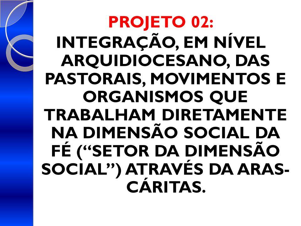 PROJETO 02: