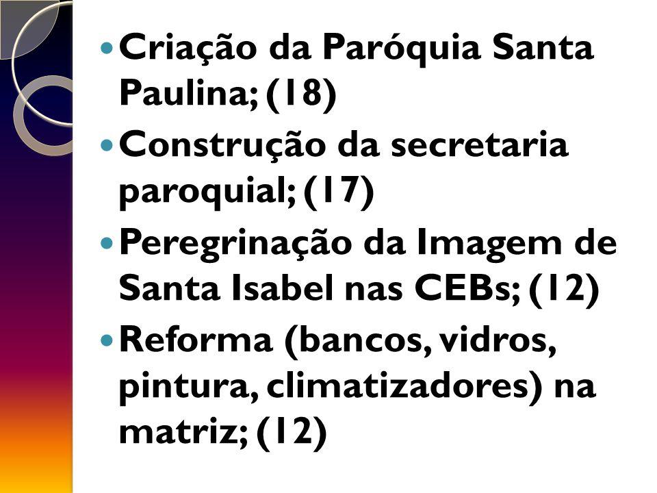Criação da Paróquia Santa Paulina; (18)